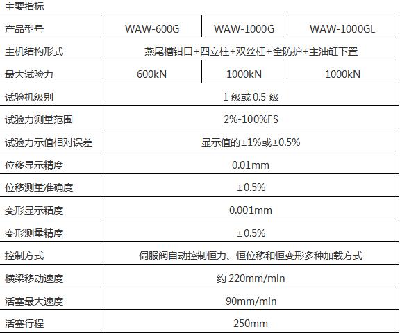 WAW-600G微机控制电液伺服万能试验机